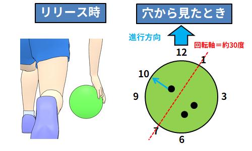 フックボールの投げ方