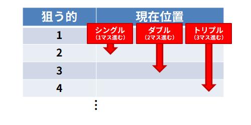 ローテーションのルール_02