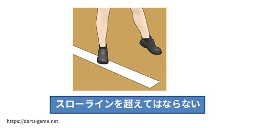 ダーツのルール_02