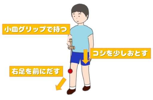 中皿のやり方_01