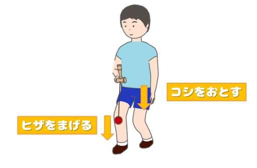 中皿のやり方_02