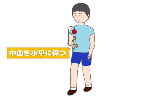 中皿のやり方_05