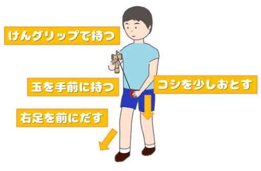 ふりけんのやり方_01