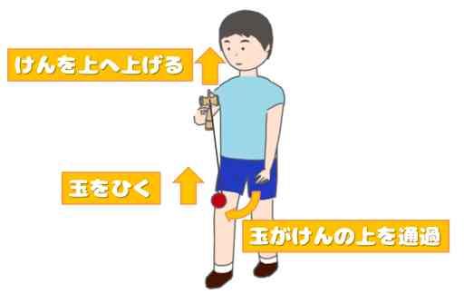ふりけんのやり方_03