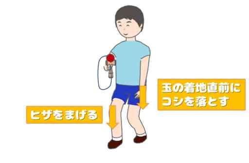 ふりけんのやり方_05