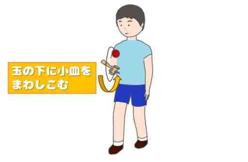 小皿のやり方_04
