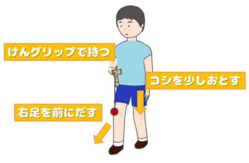 日本一周のやり方_01
