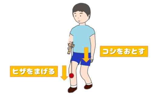 日本一周のやり方_02