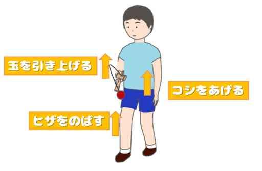日本一周のやり方_03