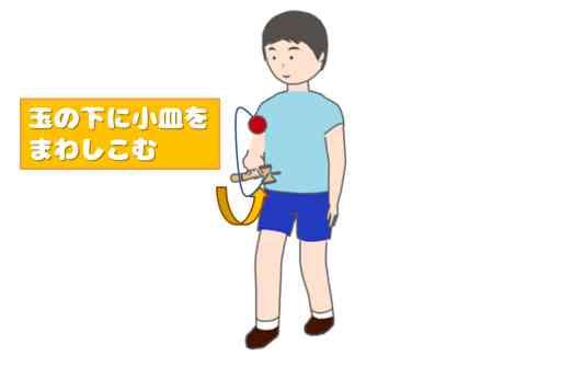 日本一周のやり方_04