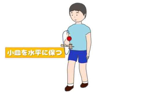 日本一周のやり方_05