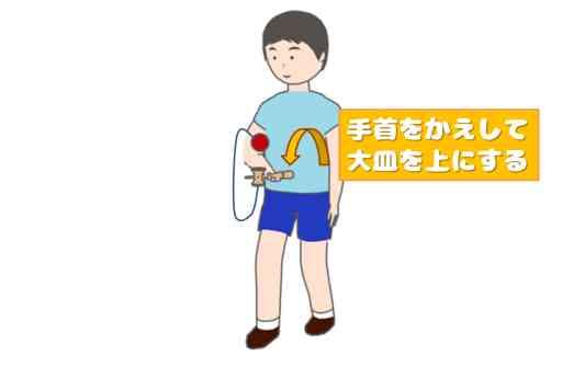 日本一周のやり方_08