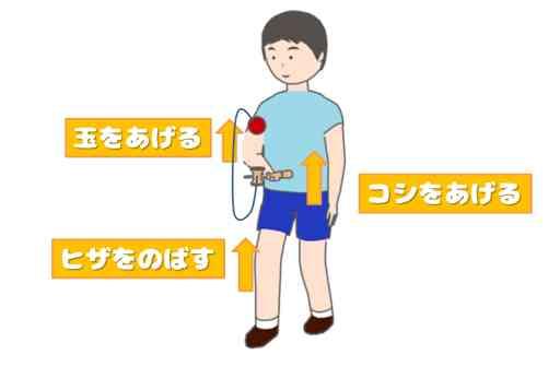 日本一周のやり方_10