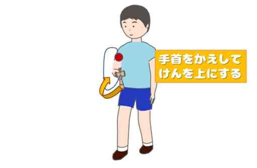 日本一周のやり方_11