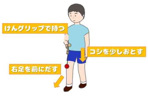 とめけんのやり方_01