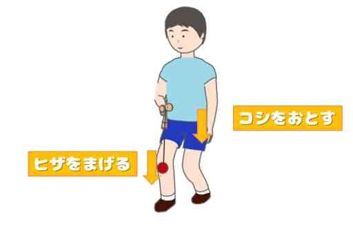 とめけんのやり方_02