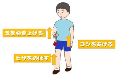 とめけんのやり方_03