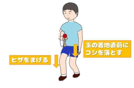 とめけんのやり方_06