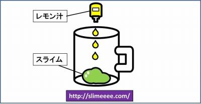 スライムにレモンをかける実験_02