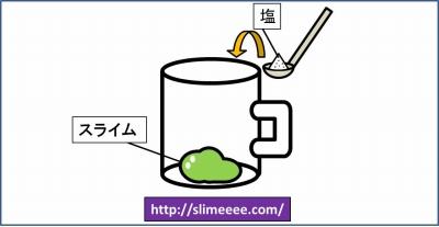 スライムに塩をかける実験_02