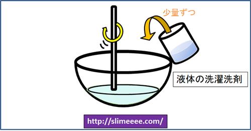 洗濯洗剤を使ったスライムの作り方_02