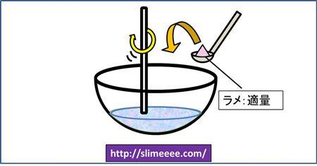 キラキラスライムの作り方_02