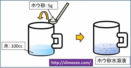 砂鉄スライムの作り方_03