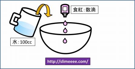 片栗粉スライムの作り方_01