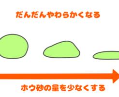 スライムの硬さに関する実験