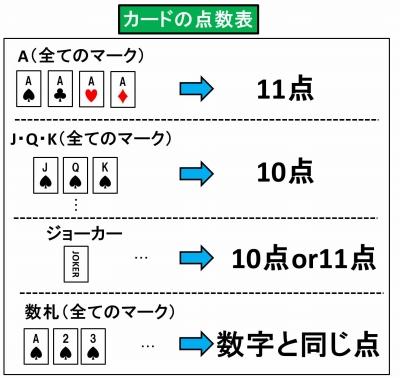 51のやり方_01