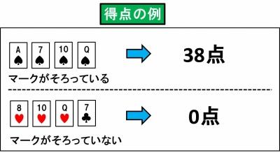 51のやり方_02