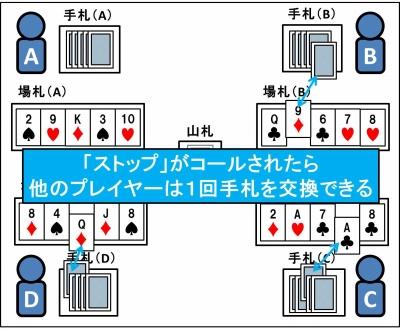 51のやり方_12
