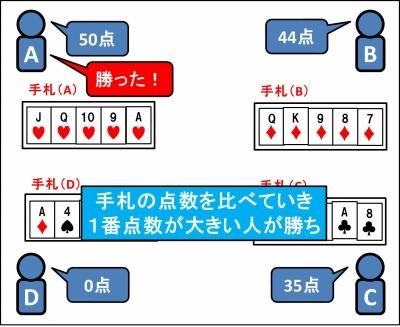 51のやり方_13