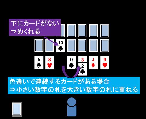エースアップのやり方_02
