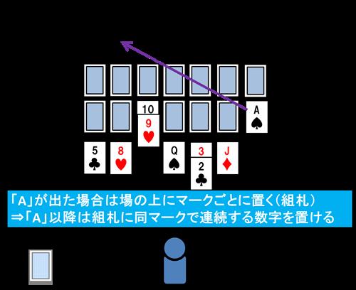 エースアップのやり方_03
