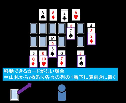 エースアップのやり方_04
