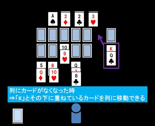 エースアップのやり方_05