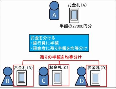 銀行(お金)のやり方_03