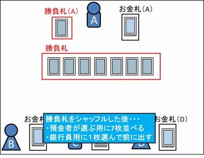 銀行(お金)のやり方_04