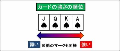 銀行(お金)のやり方_08