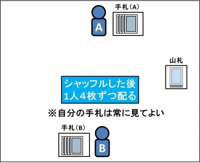 カシノのやり方_01