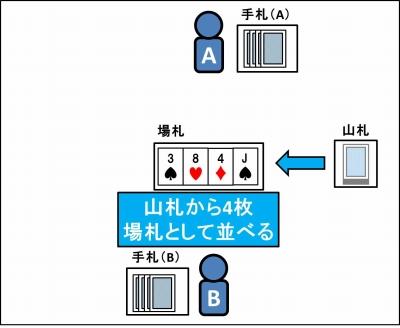カシノのやり方_02