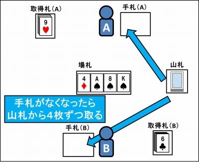 カシノのやり方_05