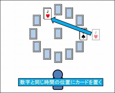 時計のやり方_05