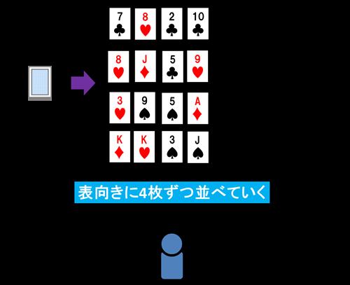 カップルのやり方_01