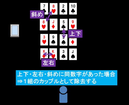カップルのやり方_02