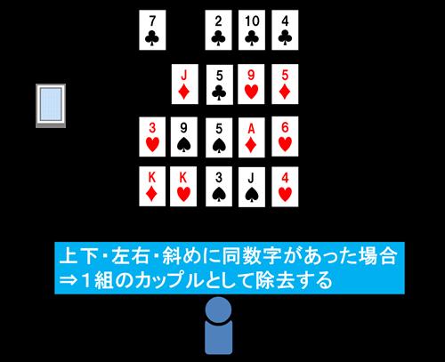 カップルのやり方_03