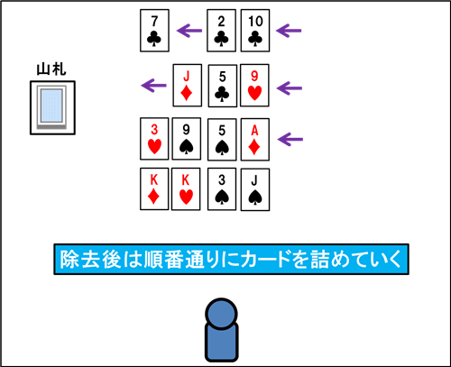 カップルのやり方_04