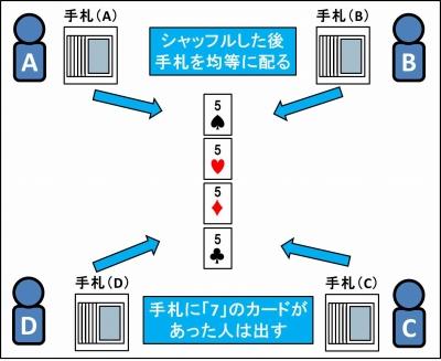 五並べのやり方_01