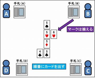五並べのやり方_03
